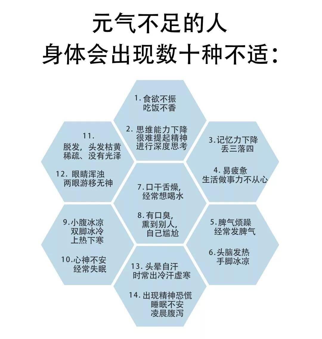 元气不足简单食疗补益方法(www.32nb.com)